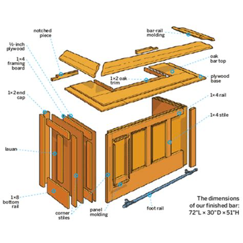 Business plan for building a house
